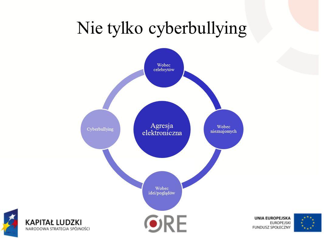 Nie tylko cyberbullying
