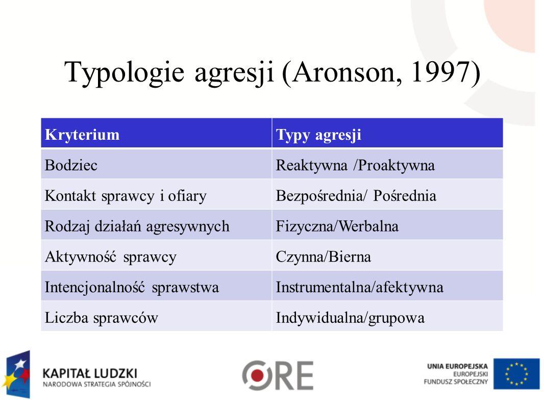 Typologie agresji (Aronson, 1997)