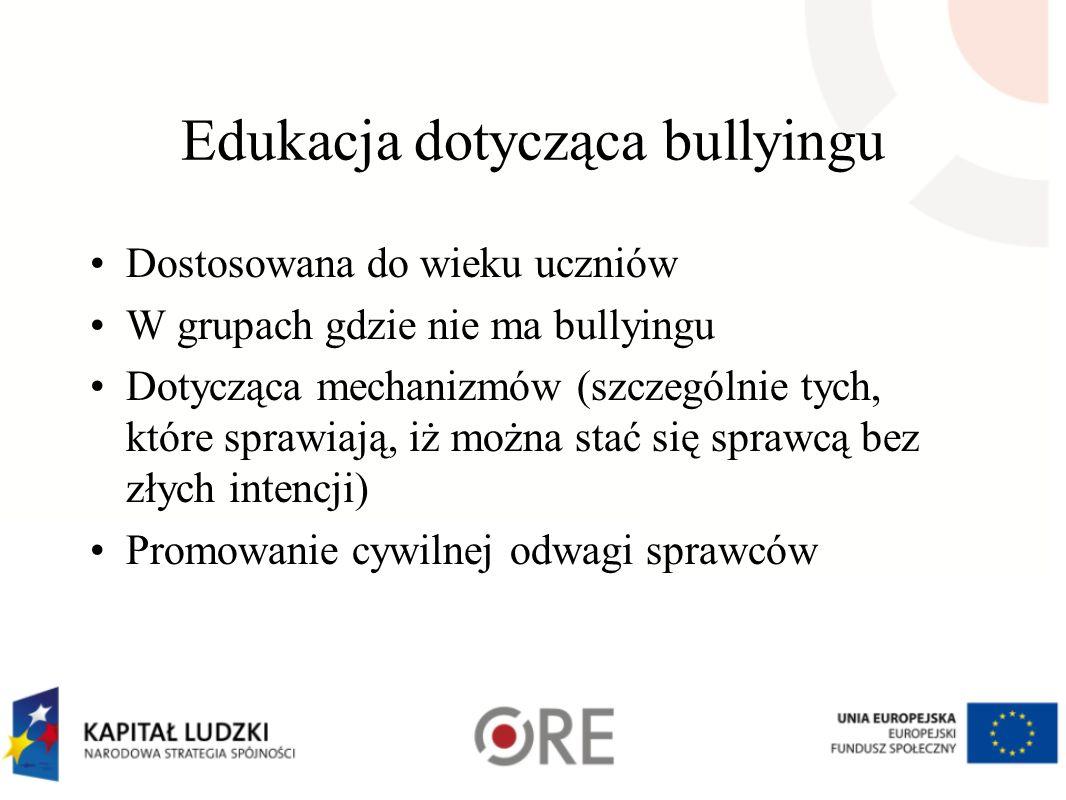 Edukacja dotycząca bullyingu