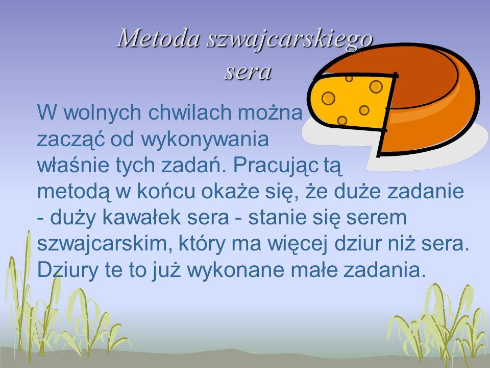 Metoda szwajcarskiego sera