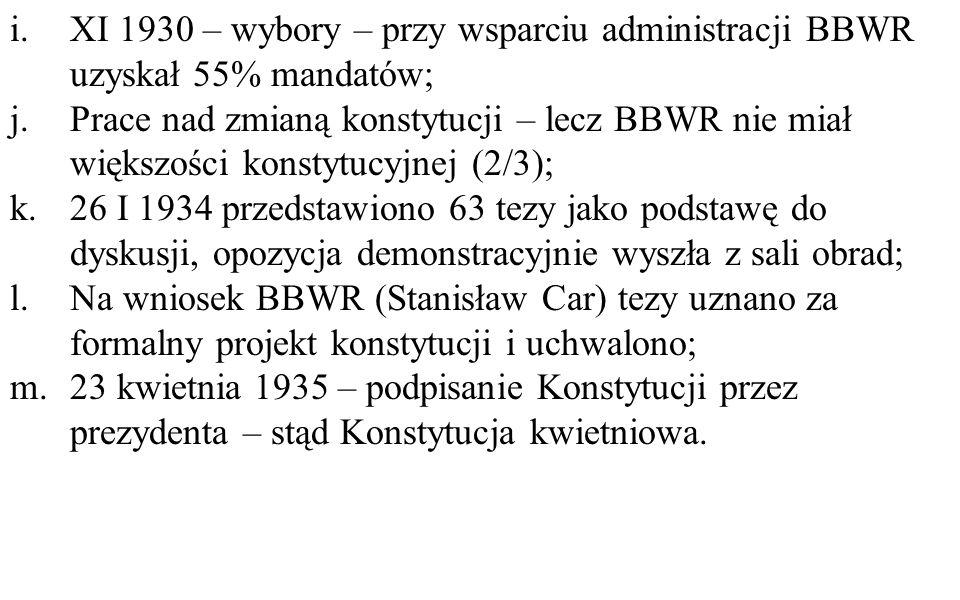 XI 1930 – wybory – przy wsparciu administracji BBWR uzyskał 55% mandatów;