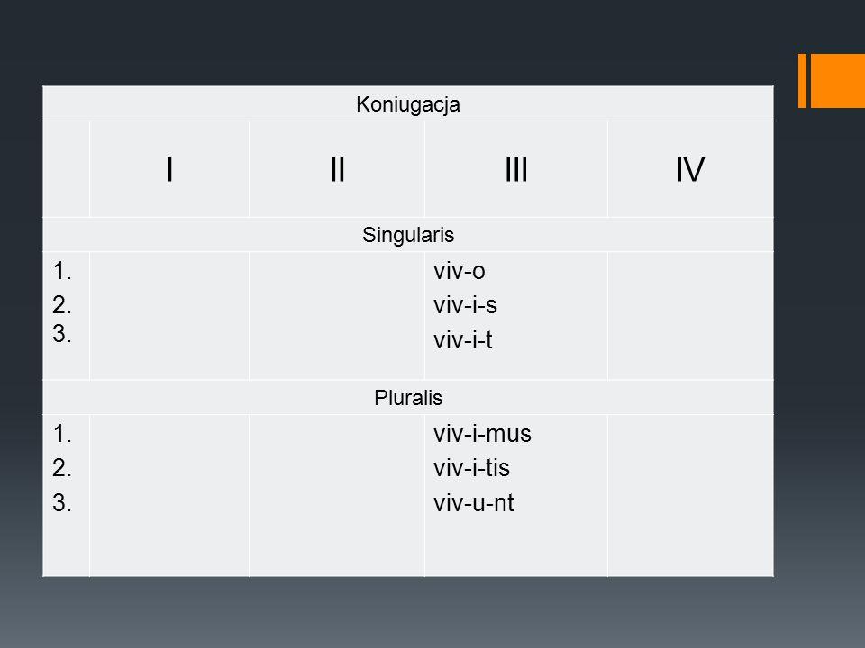 I II III IV 1. 2.3. viv-o viv-i-s viv-i-t 2. 3. viv-i-mus viv-i-tis