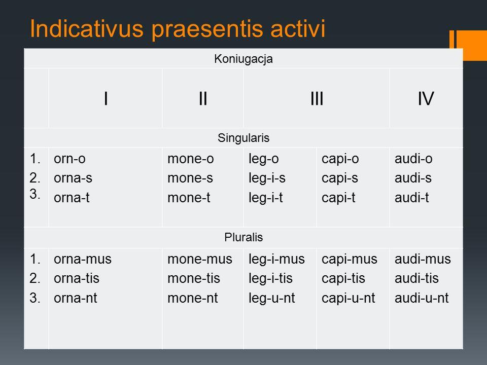 Indicativus praesentis activi
