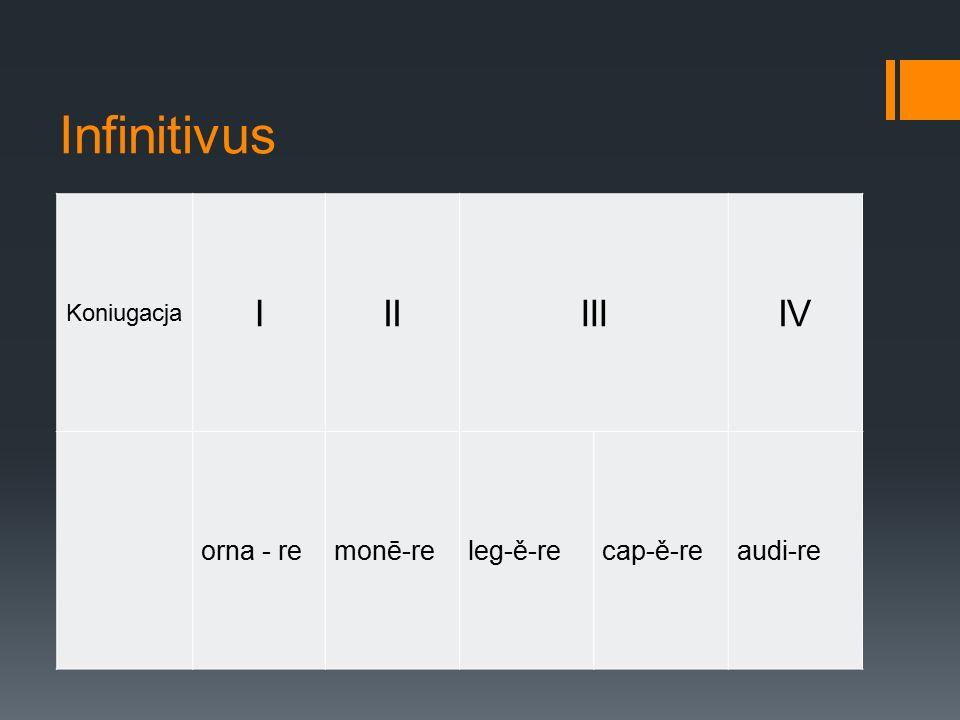 Infinitivus I II III IV orna - re monē-re leg-ě-re cap-ě-re audi-re