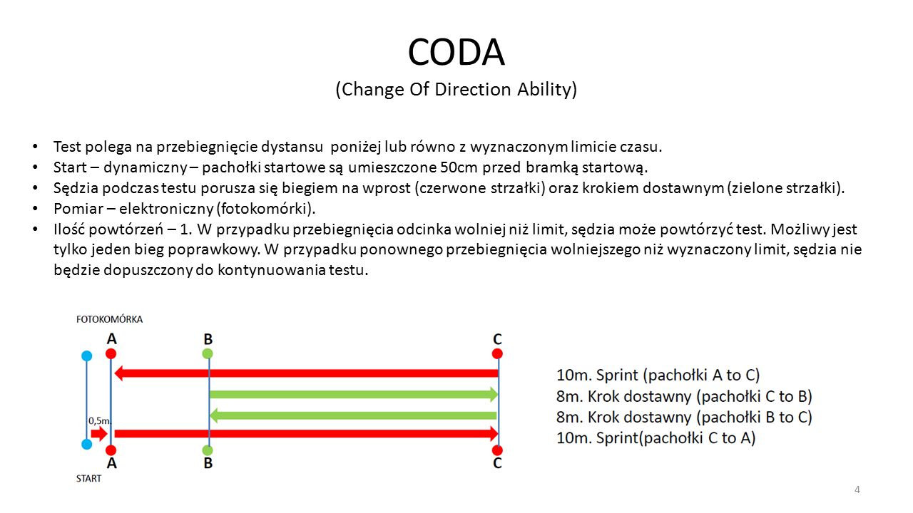 CODA (Change Of Direction Ability)
