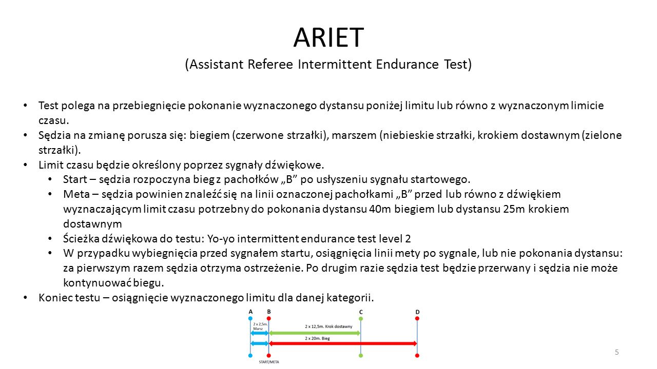 ARIET (Assistant Referee Intermittent Endurance Test)