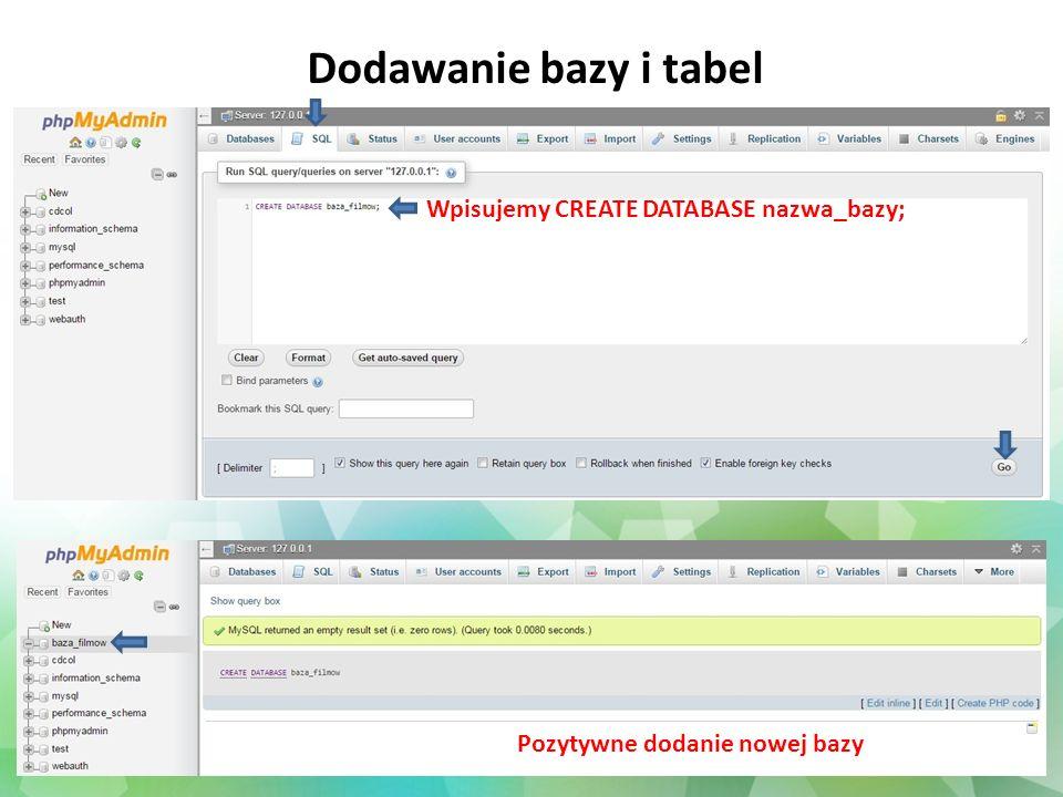 Dodawanie bazy i tabel Wpisujemy CREATE DATABASE nazwa_bazy;