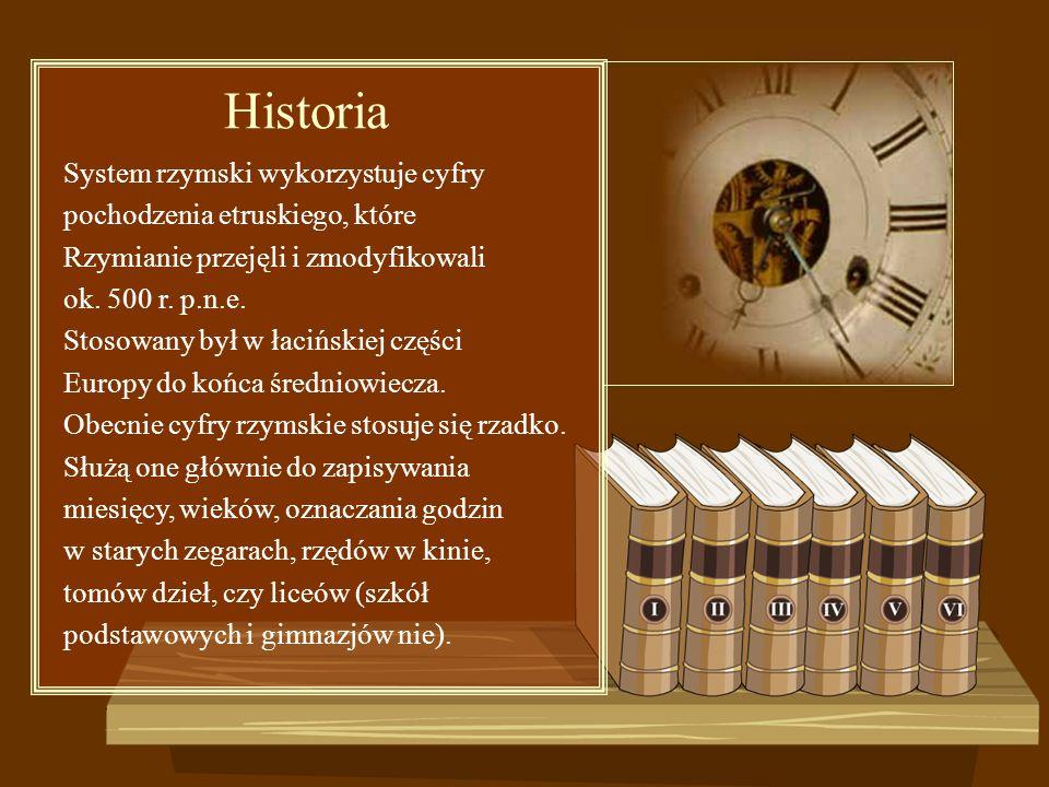 Historia System rzymski wykorzystuje cyfry