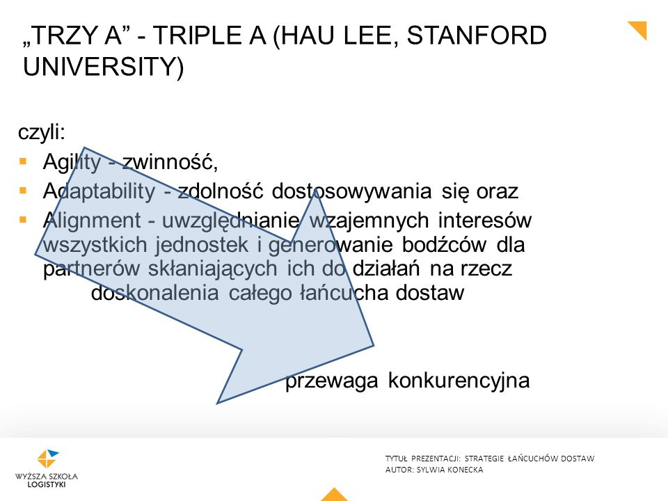 """trzy A - triple A (Hau Lee, Stanford University)"