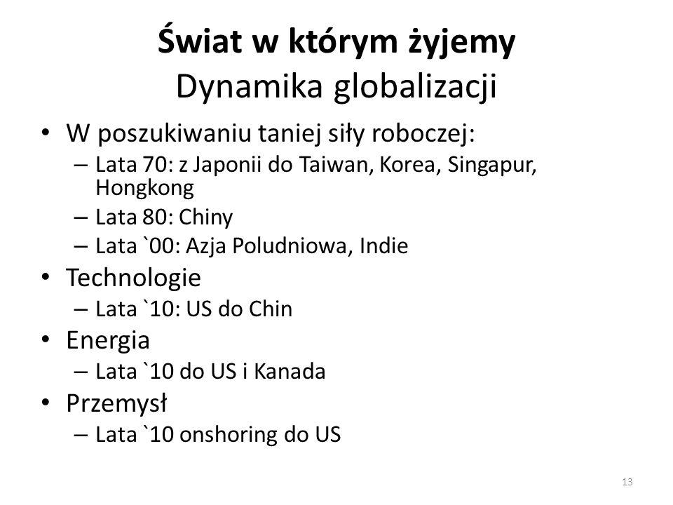 Świat w którym żyjemy Dynamika globalizacji