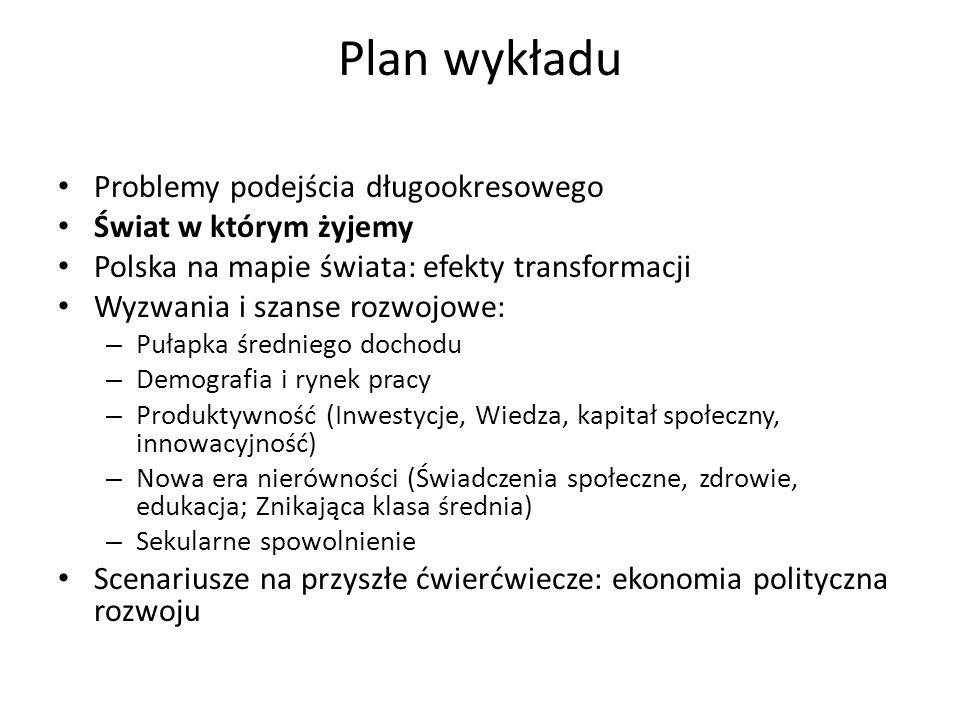 Plan wykładu Problemy podejścia długookresowego Świat w którym żyjemy