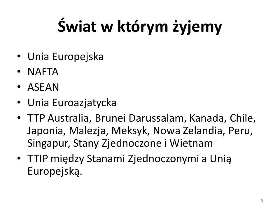 Świat w którym żyjemy Unia Europejska NAFTA ASEAN Unia Euroazjatycka