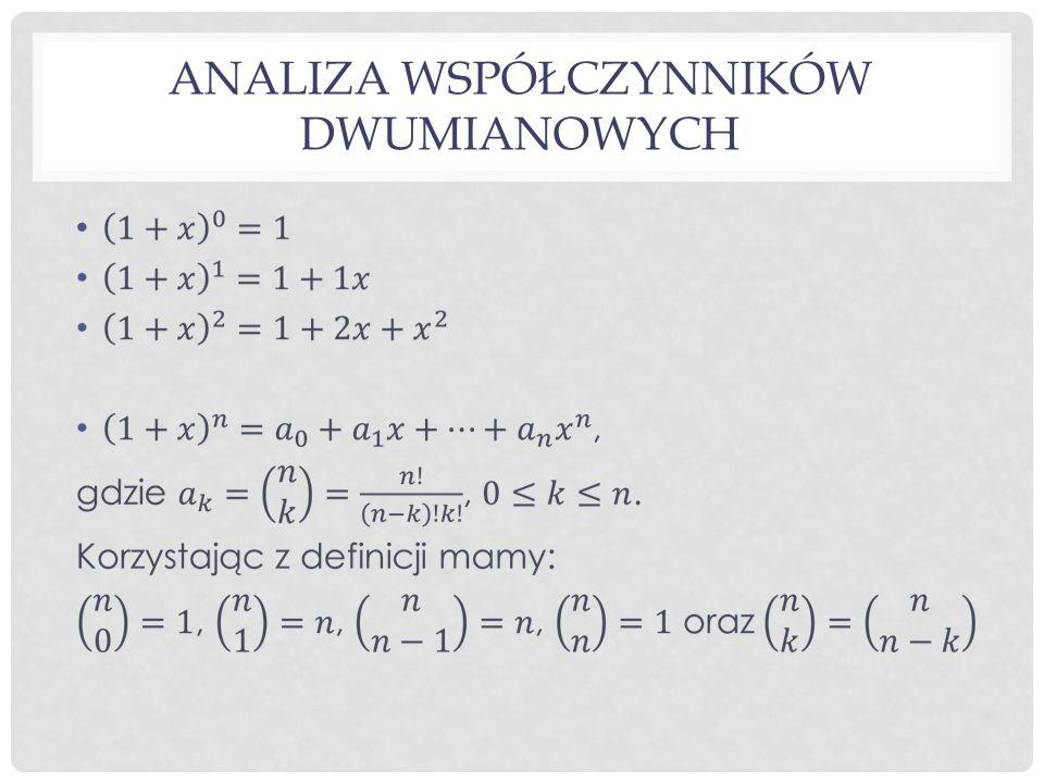Analiza współczynników dwumianowych