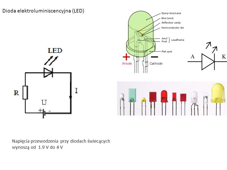 Dioda elektroluminiscencyjna (LED)