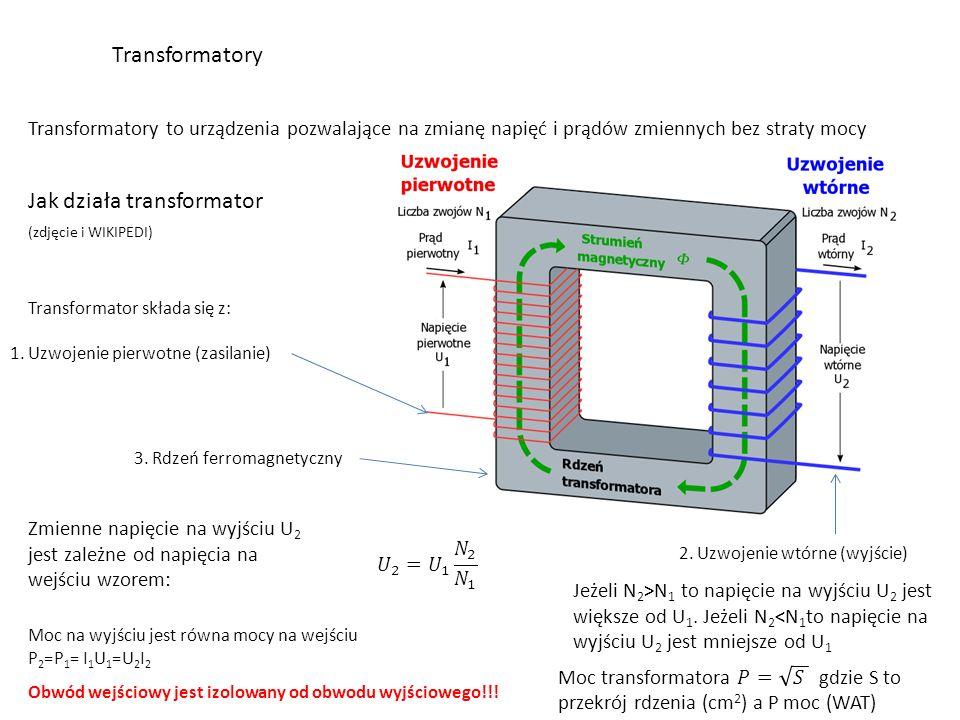 Jak działa transformator