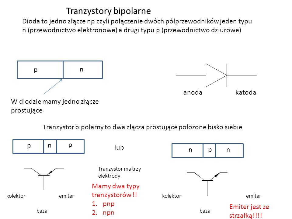 Tranzystory bipolarne