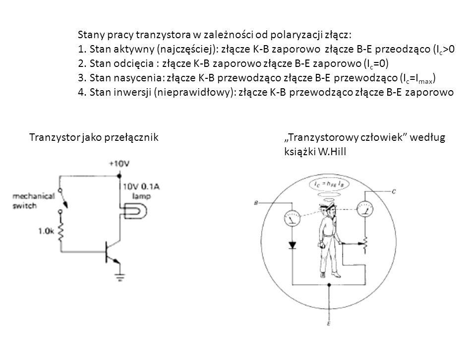 Stany pracy tranzystora w zależności od polaryzacji złącz: