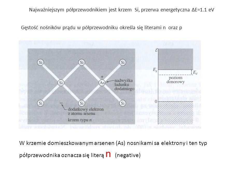 Najważniejszym półprzewodnikiem jest krzem Si, przerwa energetyczna ∆E=1.1 eV