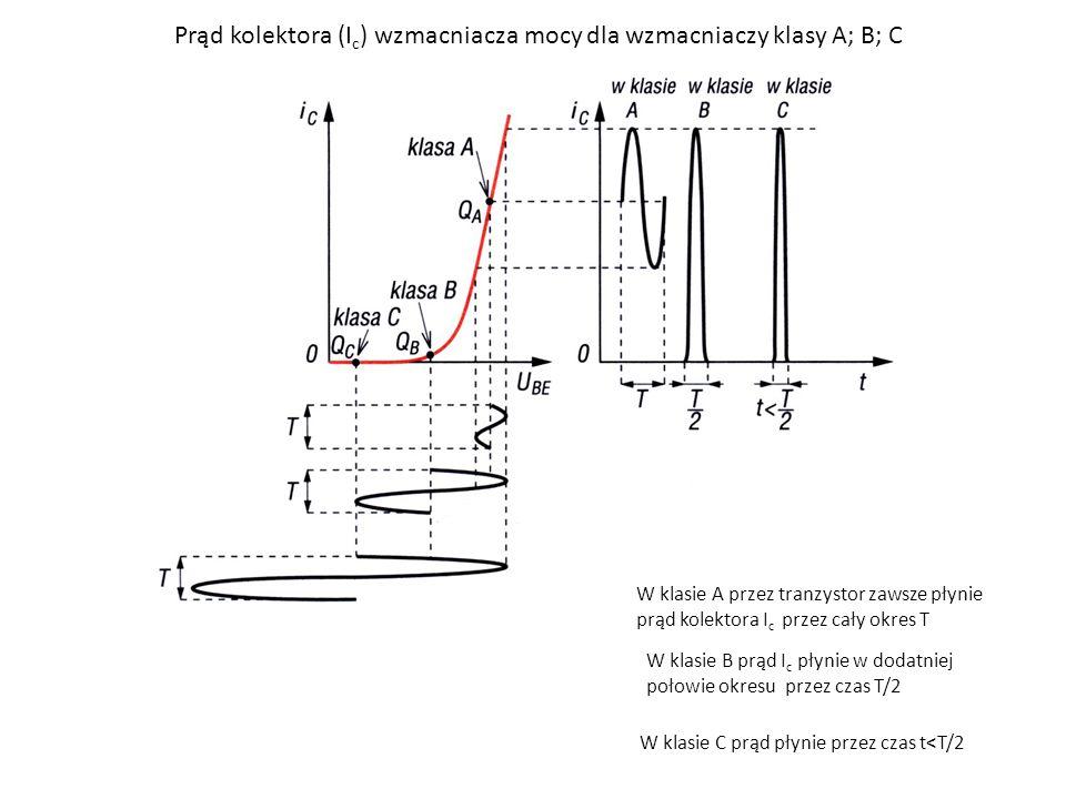 Prąd kolektora (Ic) wzmacniacza mocy dla wzmacniaczy klasy A; B; C