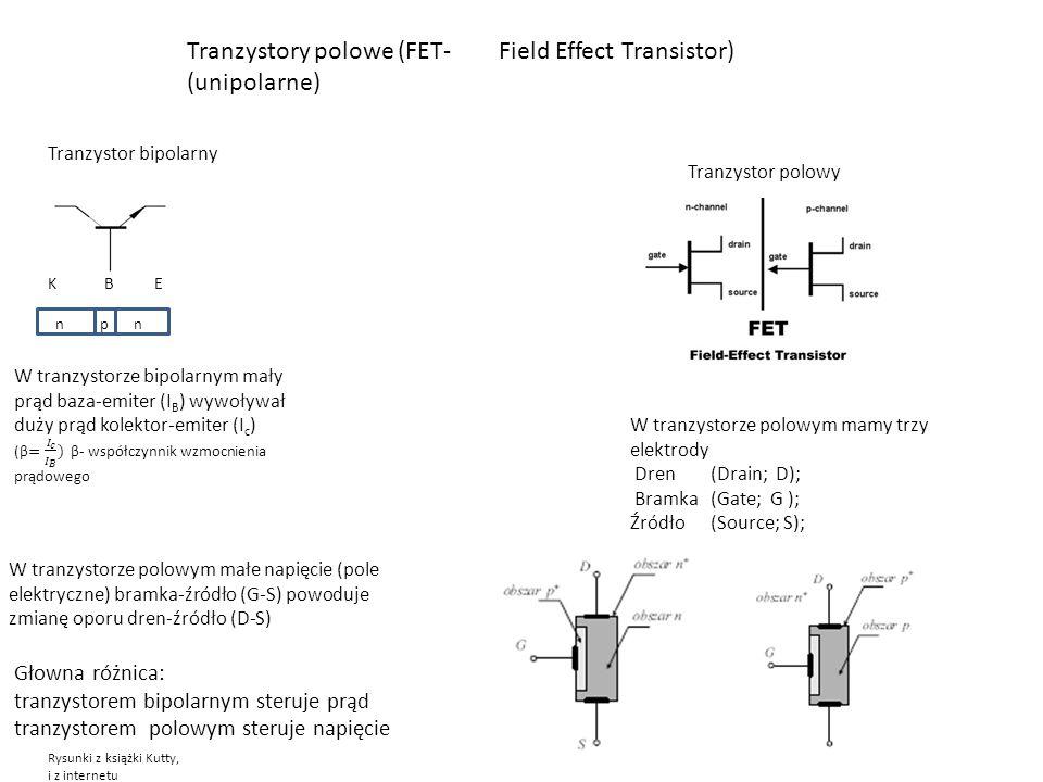 Tranzystory polowe (FET- Field Effect Transistor) (unipolarne)