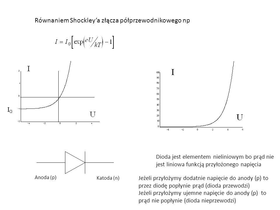 Równaniem Shockley'a złącza półprzewodnikowego np