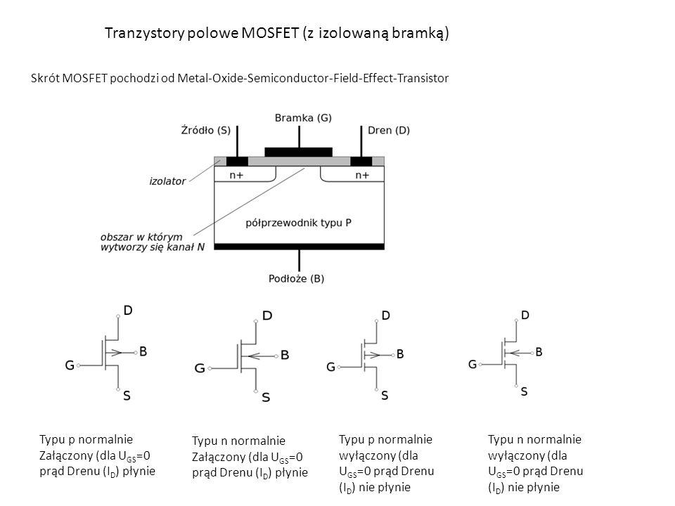 Tranzystory polowe MOSFET (z izolowaną bramką)