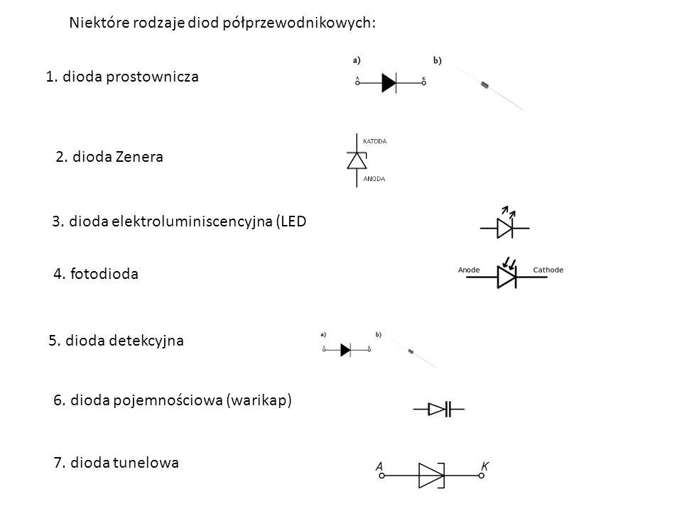 Niektóre rodzaje diod półprzewodnikowych: