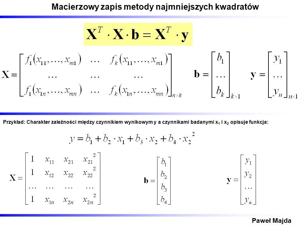 Macierzowy zapis metody najmniejszych kwadratów