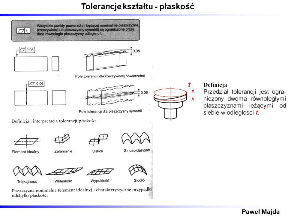 Tolerancje kształtu - płaskość