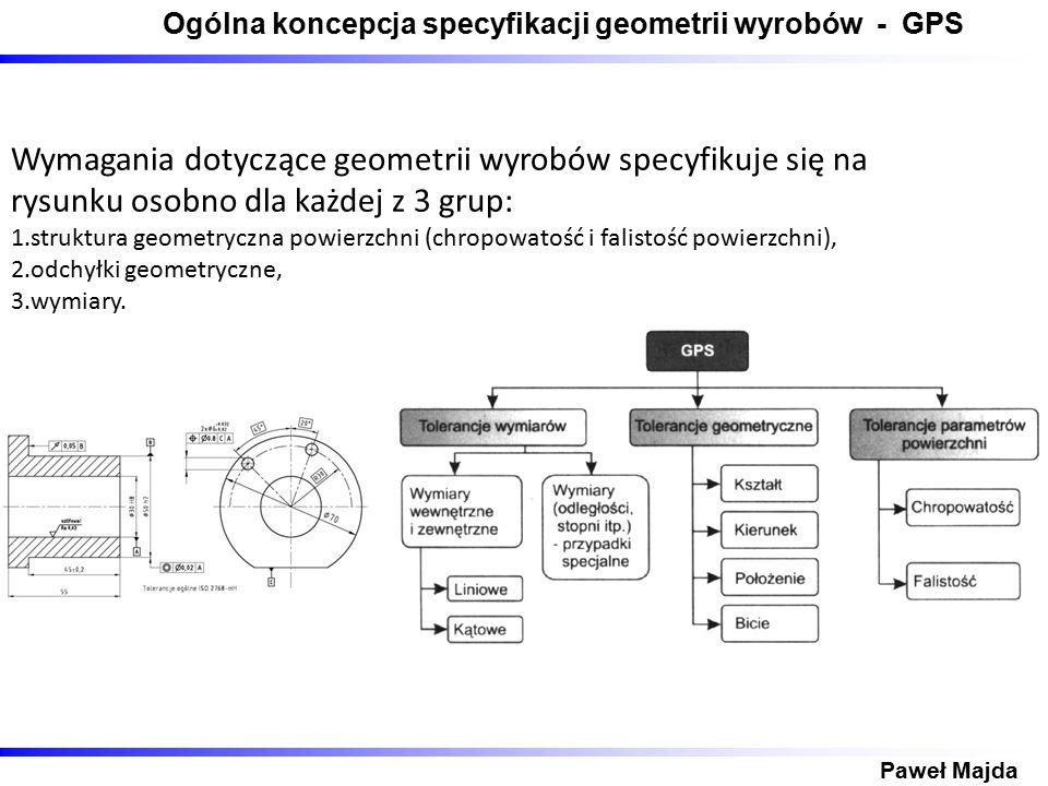 Ogólna koncepcja specyfikacji geometrii wyrobów - GPS