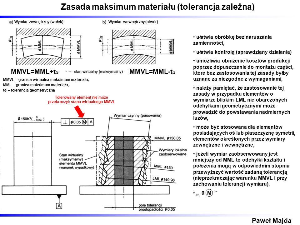 Wymiar zewnętrzny (wałek) Wymiar wewnętrzny (otwór)