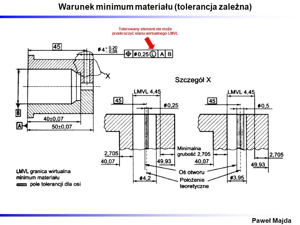 Tolerowany element nie może przekroczyć stanu wirtualnego LMVL