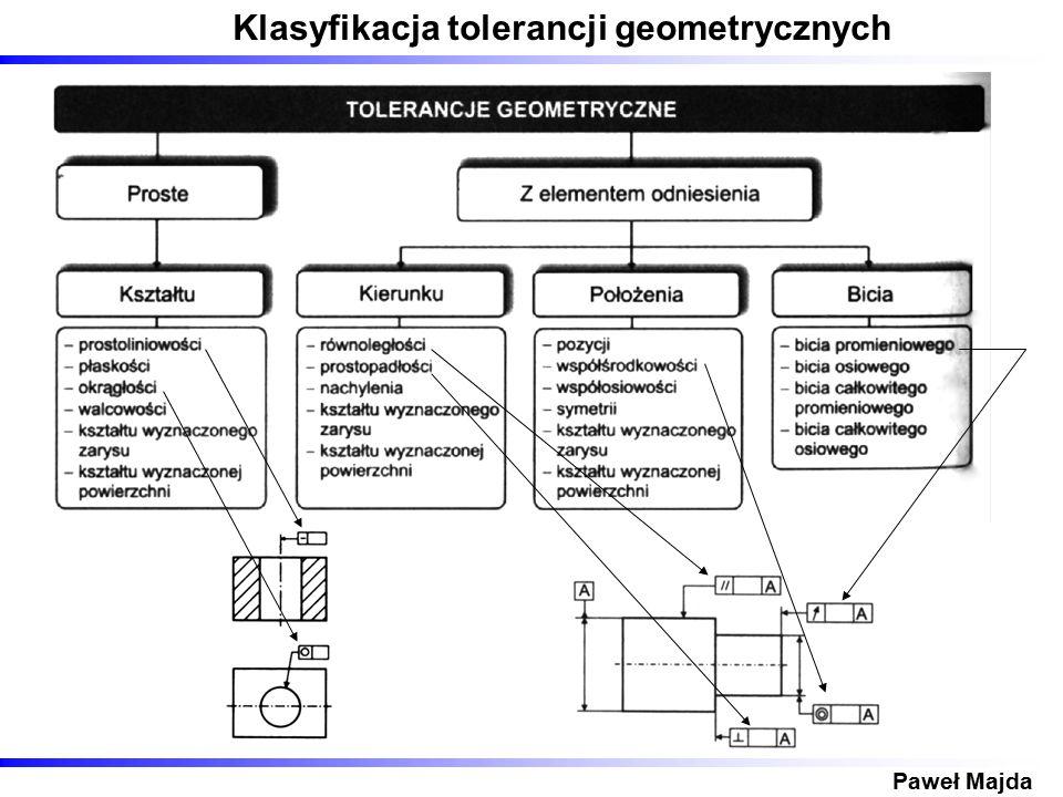 Klasyfikacja tolerancji geometrycznych