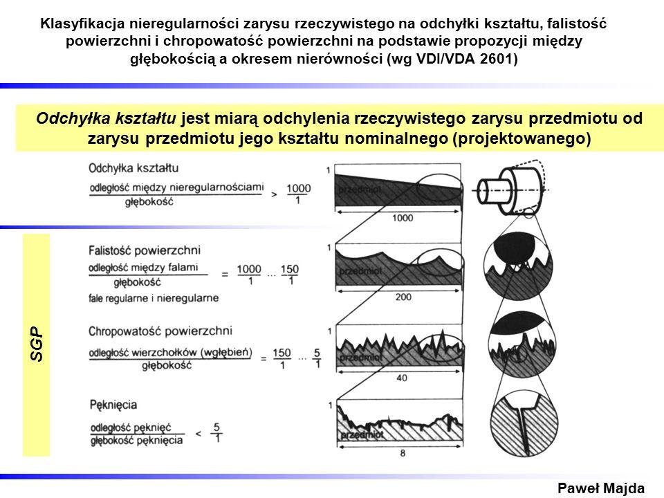 Klasyfikacja nieregularności zarysu rzeczywistego na odchyłki kształtu, falistość powierzchni i chropowatość powierzchni na podstawie propozycji między głębokością a okresem nierówności (wg VDI/VDA 2601)