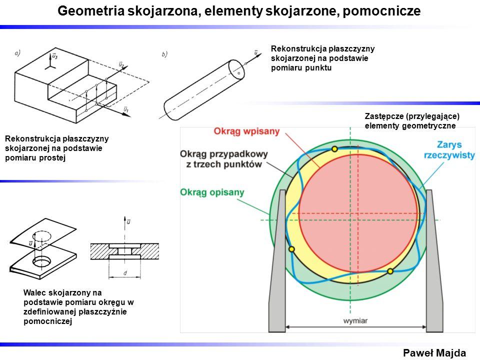 Geometria skojarzona, elementy skojarzone, pomocnicze