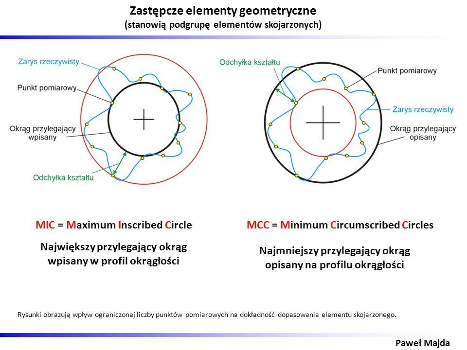 Zastępcze elementy geometryczne