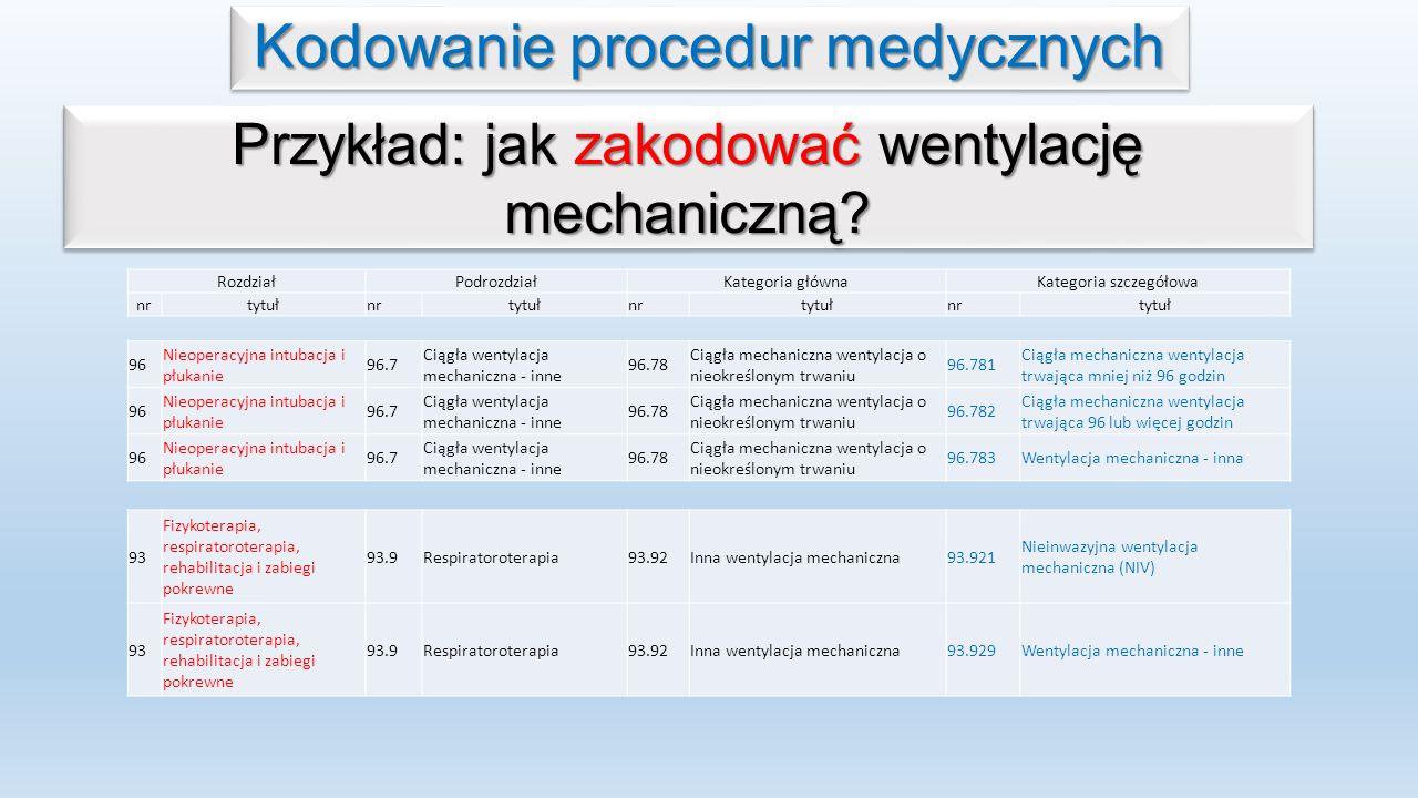 Kodowanie procedur medycznych