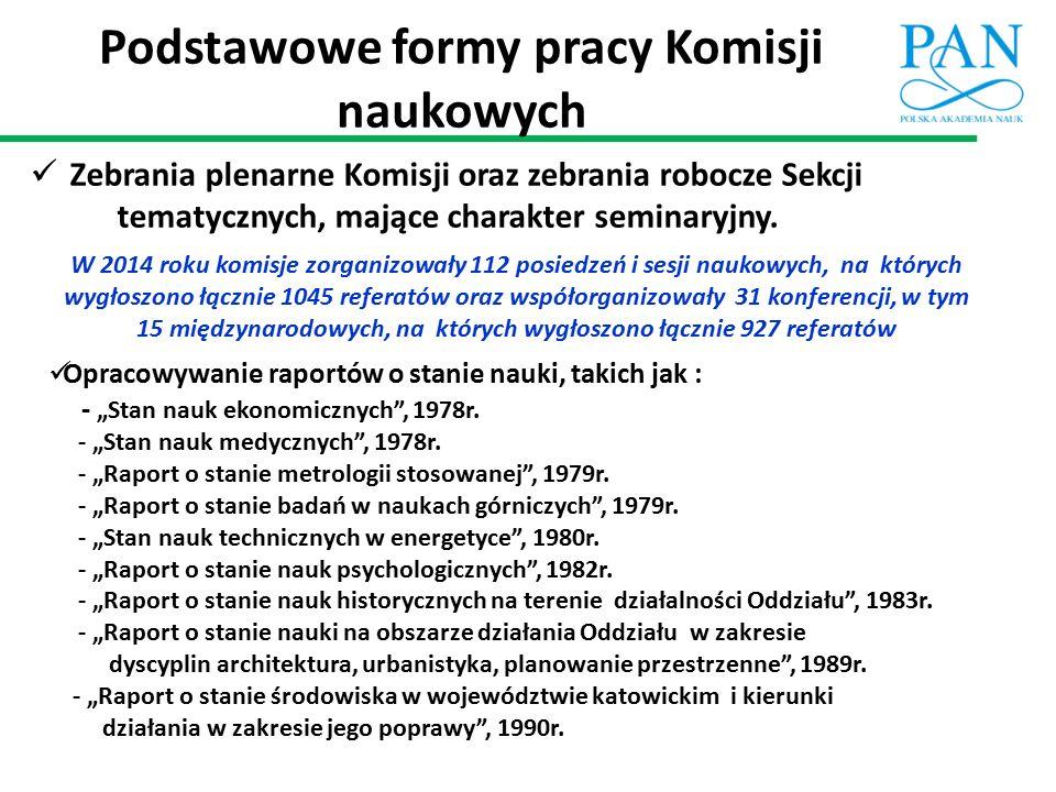 Podstawowe formy pracy Komisji naukowych