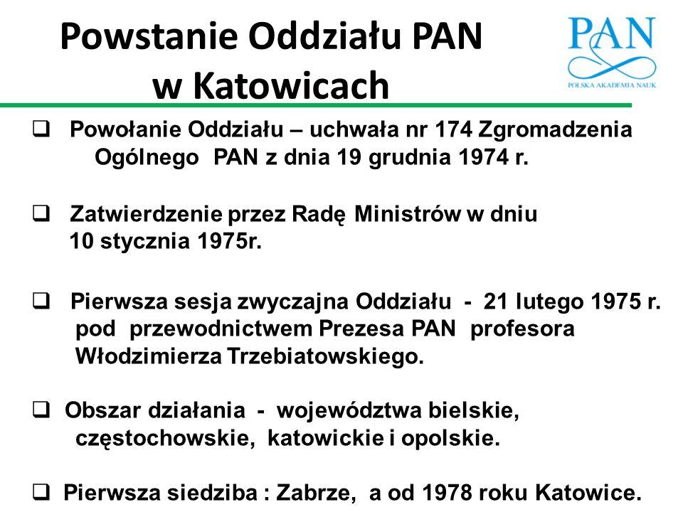 Powstanie Oddziału PAN w Katowicach