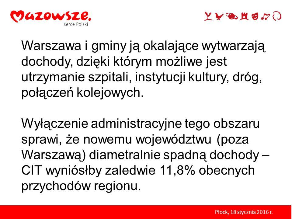 Warszawa i gminy ją okalające wytwarzają dochody, dzięki którym możliwe jest utrzymanie szpitali, instytucji kultury, dróg, połączeń kolejowych.