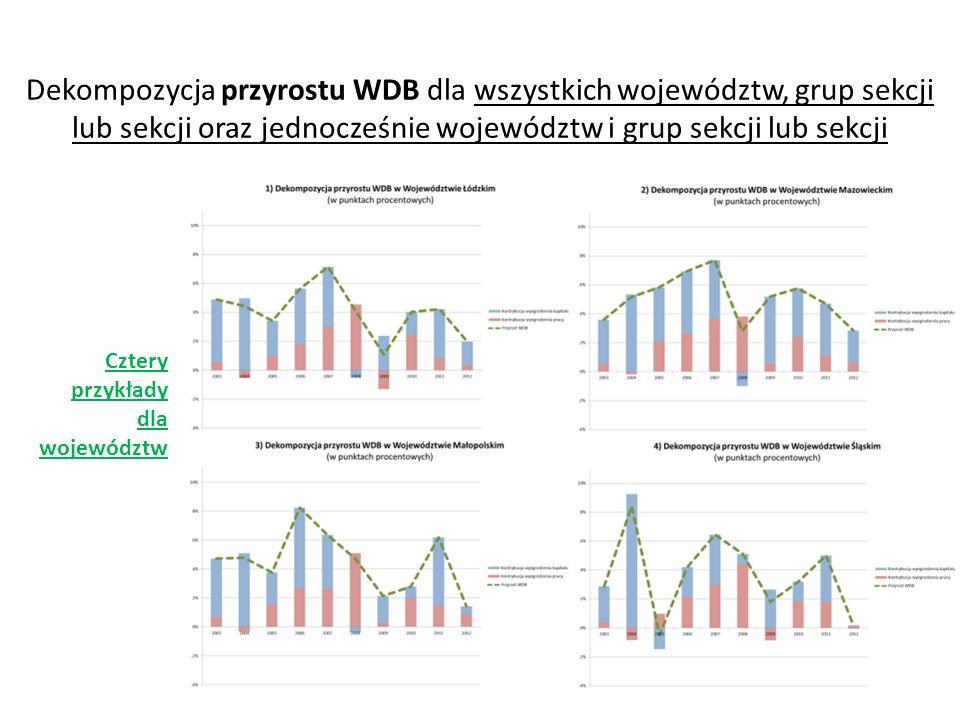 Dekompozycja przyrostu WDB dla wszystkich województw, grup sekcji lub sekcji oraz jednocześnie województw i grup sekcji lub sekcji