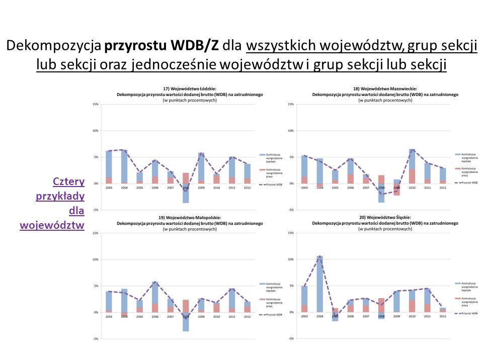 Dekompozycja przyrostu WDB/Z dla wszystkich województw, grup sekcji lub sekcji oraz jednocześnie województw i grup sekcji lub sekcji