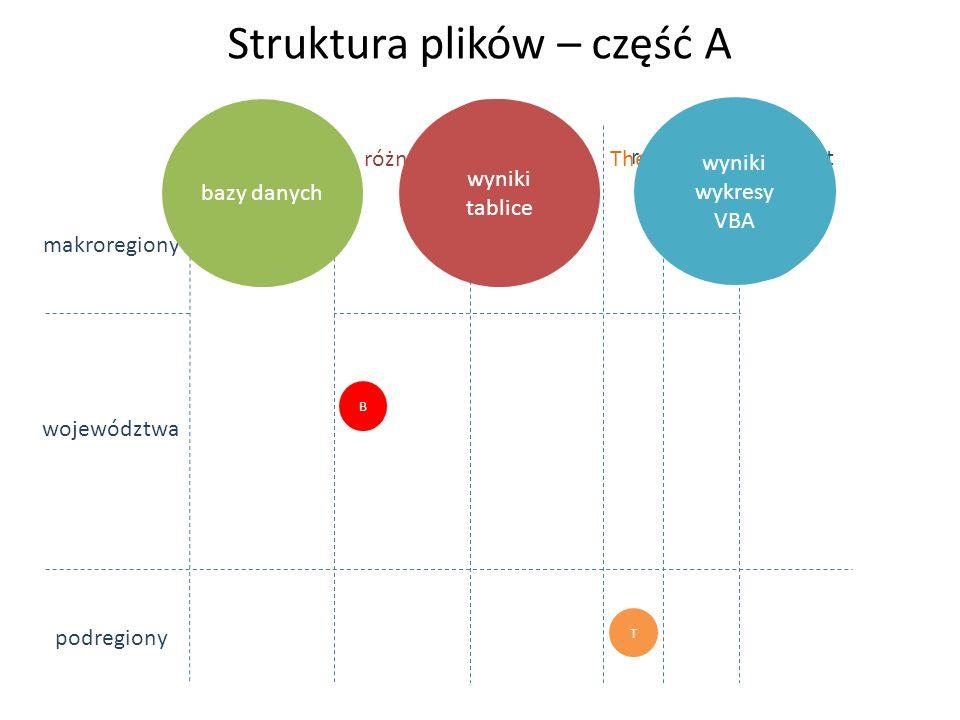 Struktura plików – część A