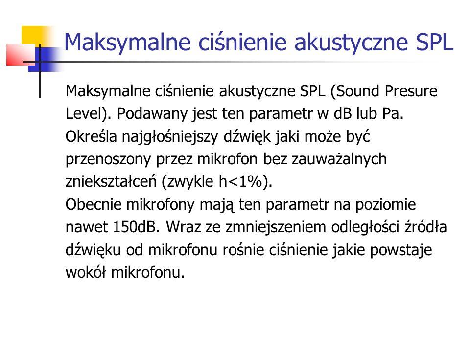 Maksymalne ciśnienie akustyczne SPL
