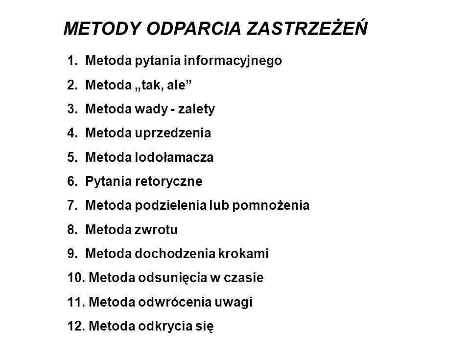 METODY ODPARCIA ZASTRZEŻEŃ