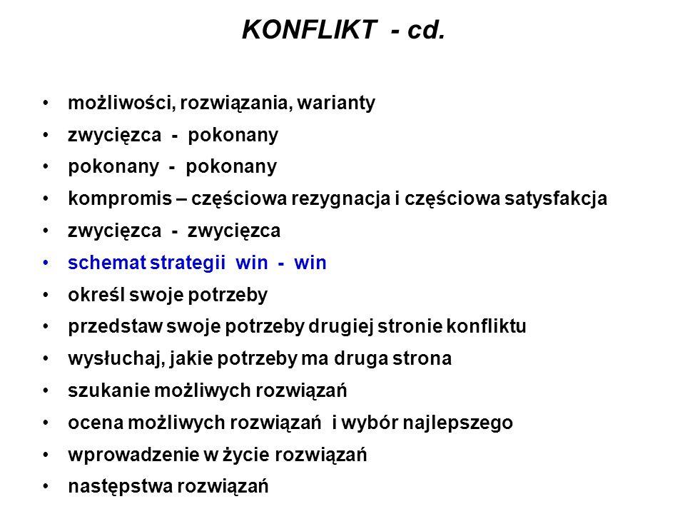 KONFLIKT - cd. możliwości, rozwiązania, warianty zwycięzca - pokonany
