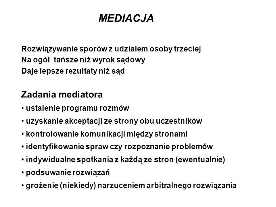 MEDIACJA Zadania mediatora
