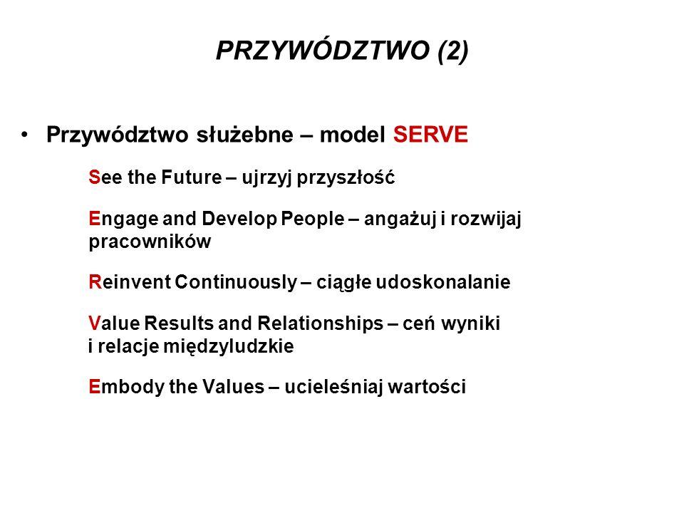 PRZYWÓDZTWO (2) Przywództwo służebne – model SERVE