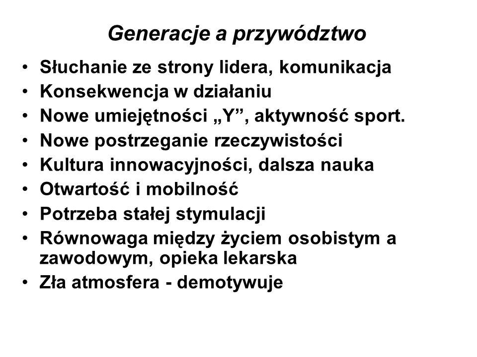 Generacje a przywództwo