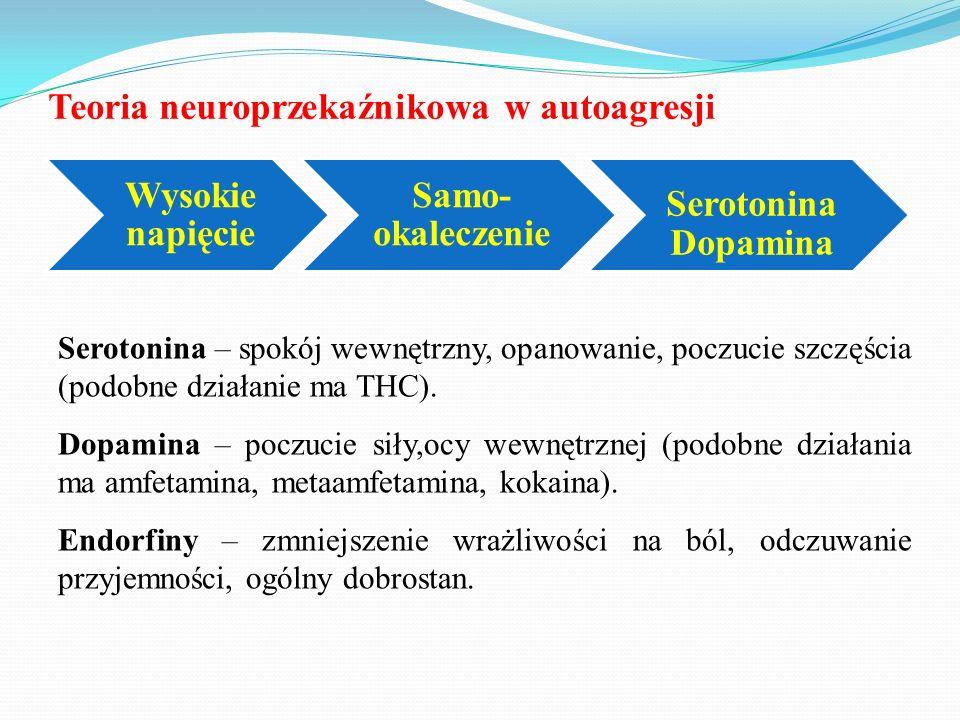 Teoria neuroprzekaźnikowa w autoagresji